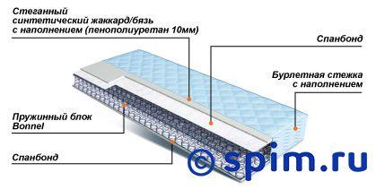 Матрас Орматек Ларда 200х195 см спальный гарнитур орматек этюд к1